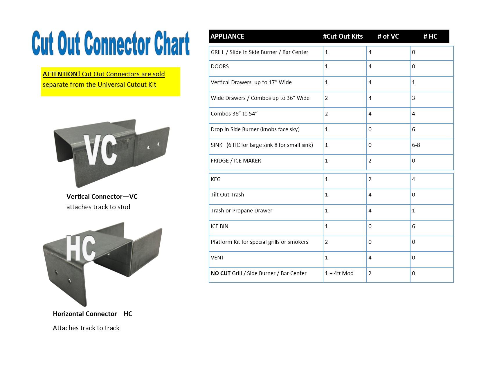 connector-chart-cutouts.jpg